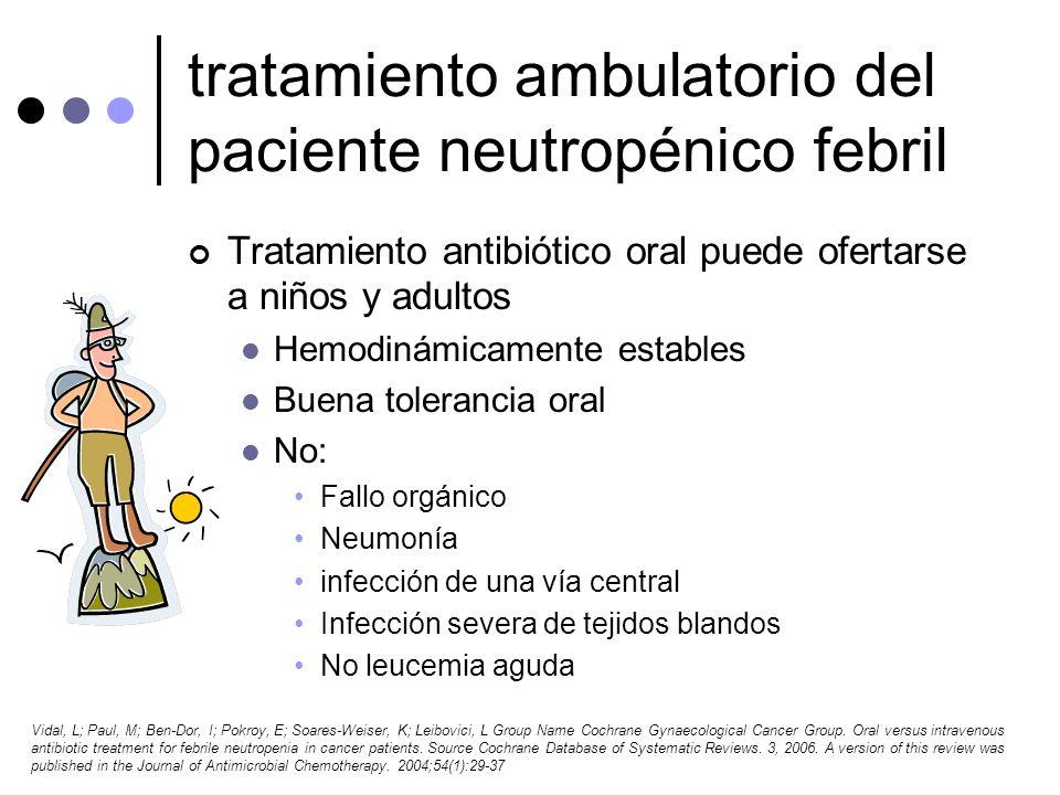 tratamiento ambulatorio del paciente neutropénico febril Tratamiento antibiótico oral puede ofertarse a niños y adultos Hemodinámicamente estables Bue