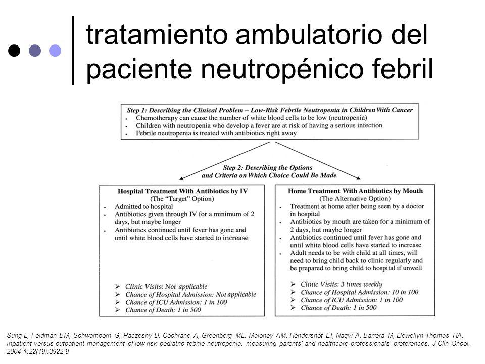 tratamiento ambulatorio del paciente neutropénico febril Sung L, Feldman BM, Schwamborn G, Paczesny D, Cochrane A, Greenberg ML, Maloney AM, Hendersho
