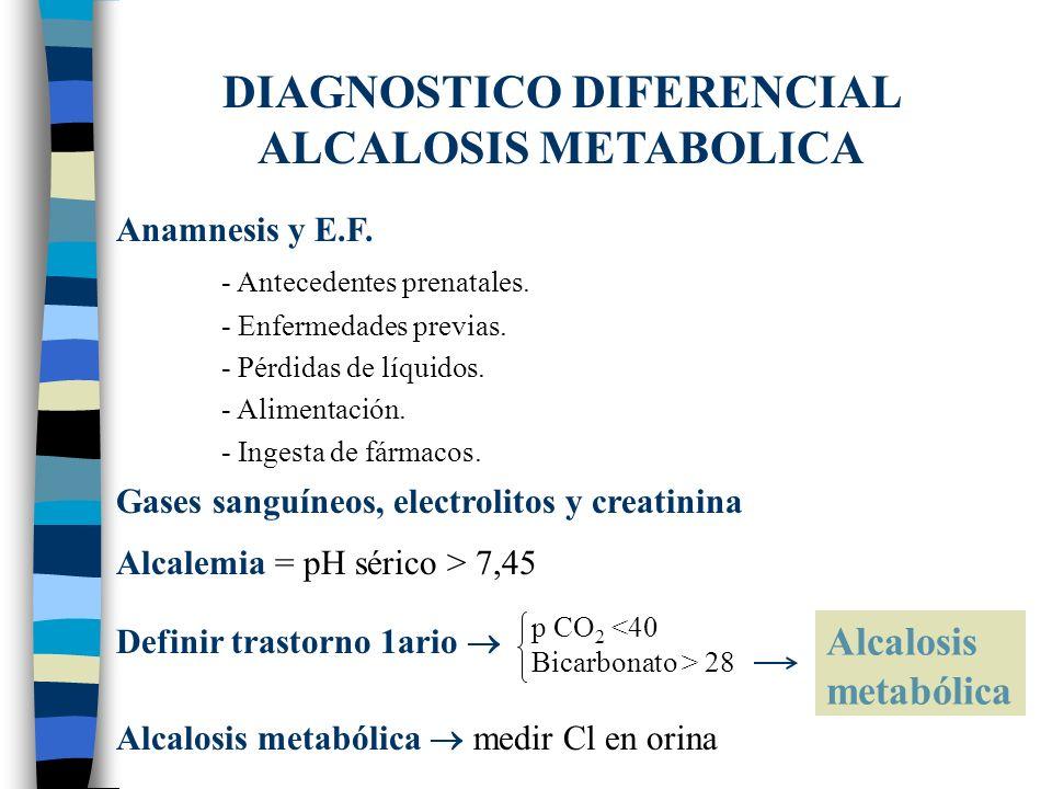 DIAGNOSTICO DIFERENCIAL ALCALOSIS METABOLICA Alcalosis metabólica medir Cl en orina p CO 2 <40 Bicarbonato > 28 Alcalosis metabólica Anamnesis y E.F.