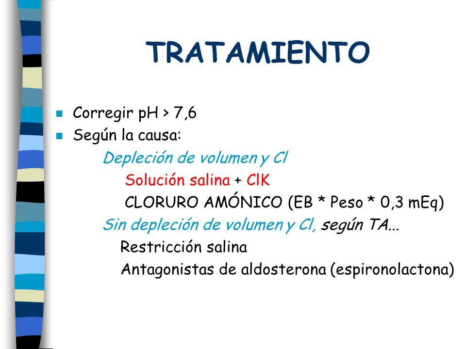 TRATAMIENTO n Corregir pH > 7,6 n Según la causa: Depleción de volumen y Cl Solución salina + ClK CLORURO AMÓNICO (EB * Peso * 0,3 mEq) Sin depleción
