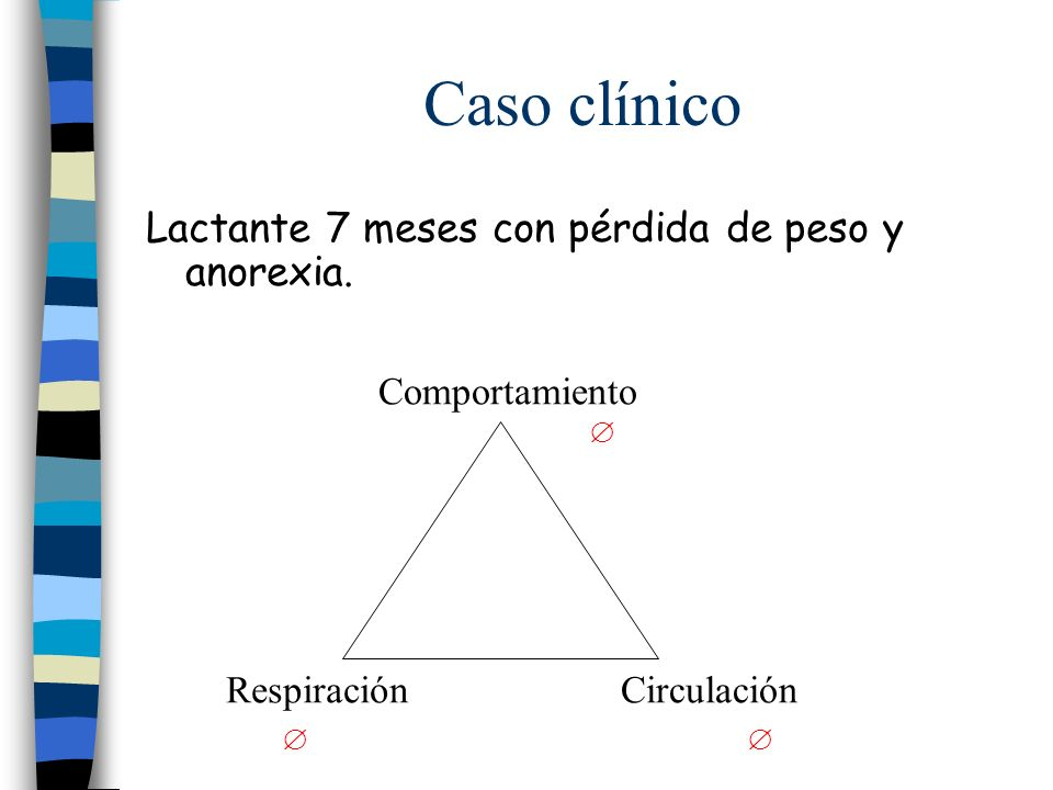 Caso clínico Lactante 7 meses con pérdida de peso y anorexia. Comportamiento RespiraciónCirculación