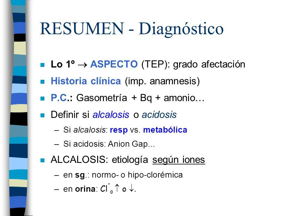 RESUMEN - Diagnóstico n Lo 1º ASPECTO (TEP): grado afectación n Historia clínica (imp. anamnesis) n P.C.: Gasometría + Bq + amonio… n Definir si alcal