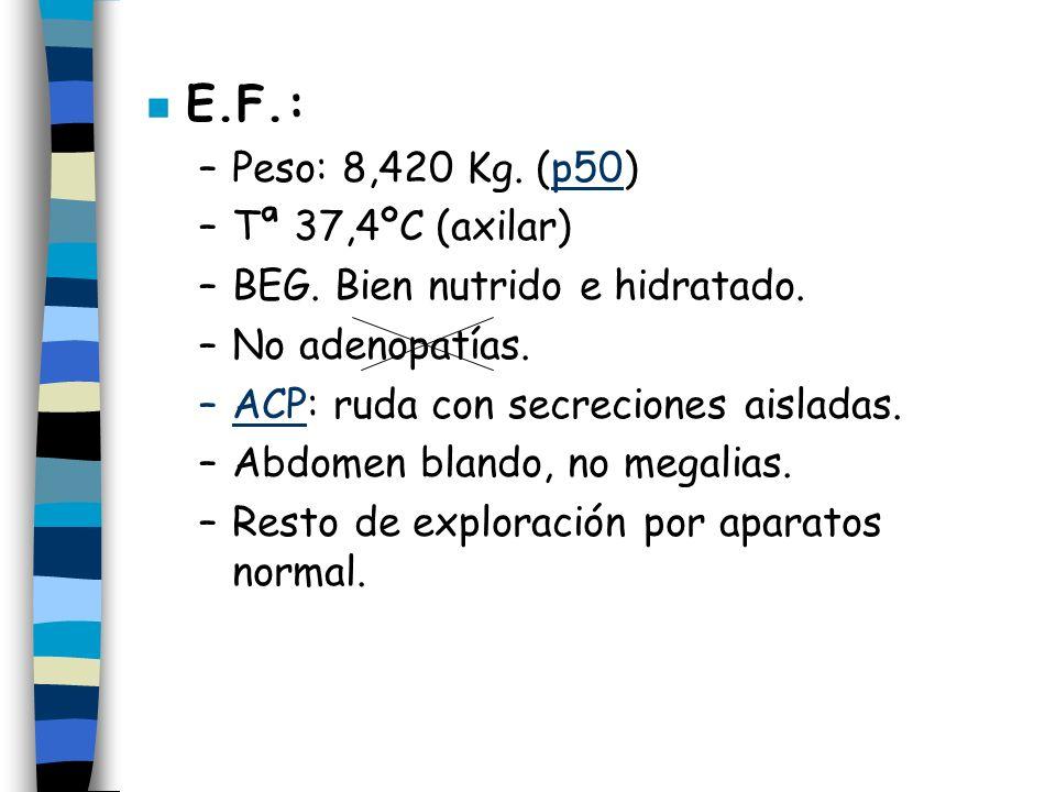 n E.F.: –Peso: 8,420 Kg. (p50) –Tª 37,4ºC (axilar) –BEG. Bien nutrido e hidratado. –No adenopatías. –ACP: ruda con secreciones aisladas. –Abdomen blan