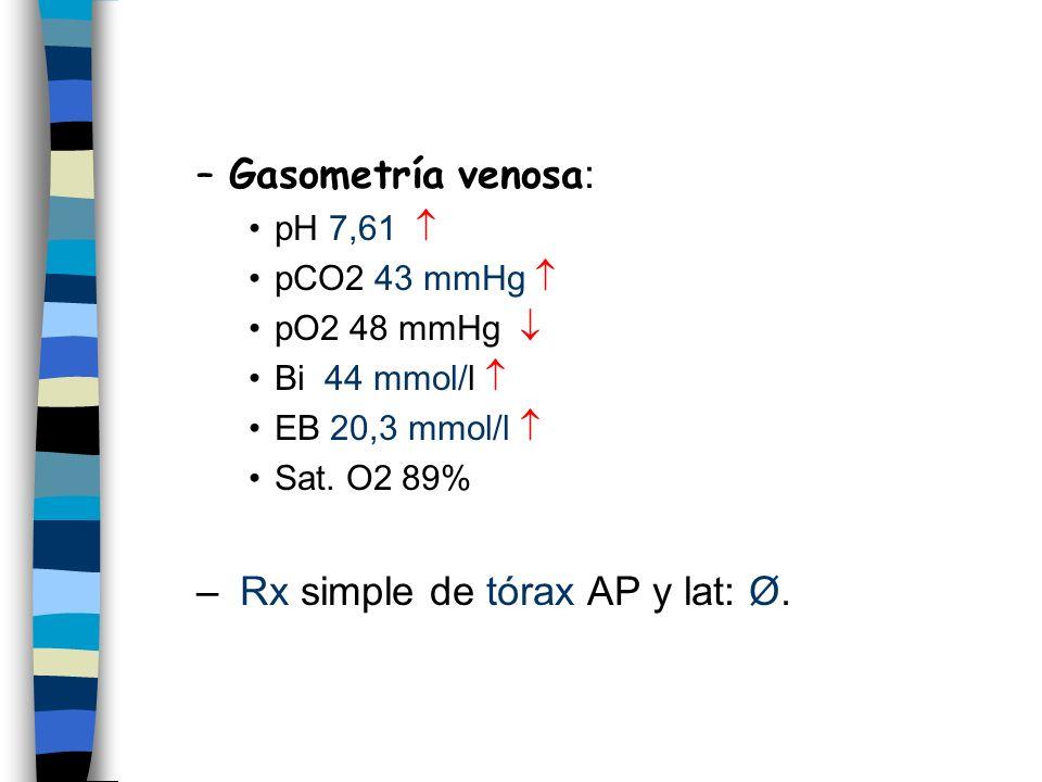 –Gasometría venosa : pH 7,61 pCO2 43 mmHg pO2 48 mmHg Bi 44 mmol/l EB 20,3 mmol/l Sat. O2 89% – Rx simple de tórax AP y lat: Ø.