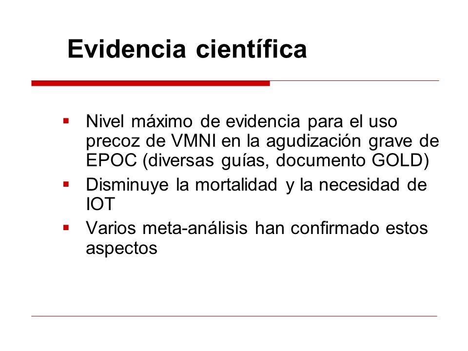 Evidencia científica Nivel máximo de evidencia para el uso precoz de VMNI en la agudización grave de EPOC (diversas guías, documento GOLD) Disminuye l