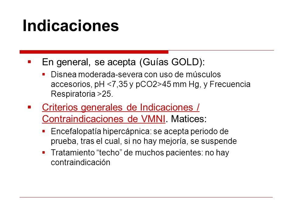 Indicaciones En general, se acepta (Guías GOLD): Disnea moderada-severa con uso de músculos accesorios, pH 45 mm Hg, y Frecuencia Respiratoria >25. Cr