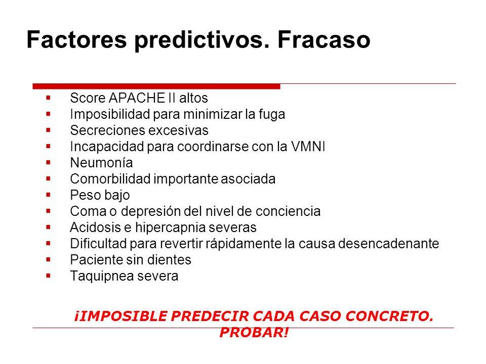Score APACHE II altos Imposibilidad para minimizar la fuga Secreciones excesivas Incapacidad para coordinarse con la VMNI Neumonía Comorbilidad import