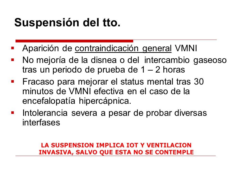 Aparición de contraindicación general VMNI No mejoría de la disnea o del intercambio gaseoso tras un periodo de prueba de 1 – 2 horas Fracaso para mej