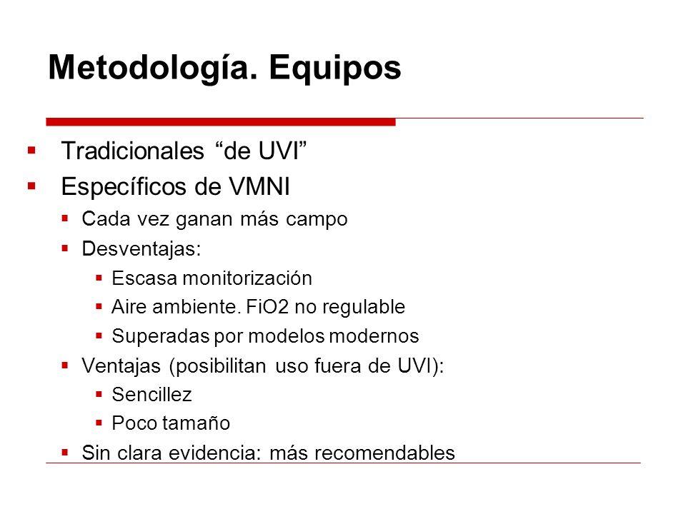 Metodología. Equipos Tradicionales de UVI Específicos de VMNI Cada vez ganan más campo Desventajas: Escasa monitorización Aire ambiente. FiO2 no regul
