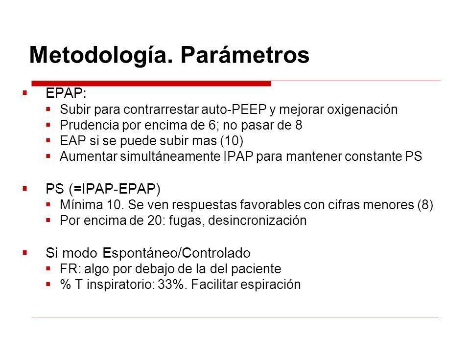 Metodología. Parámetros EPAP: Subir para contrarrestar auto-PEEP y mejorar oxigenación Prudencia por encima de 6; no pasar de 8 EAP si se puede subir