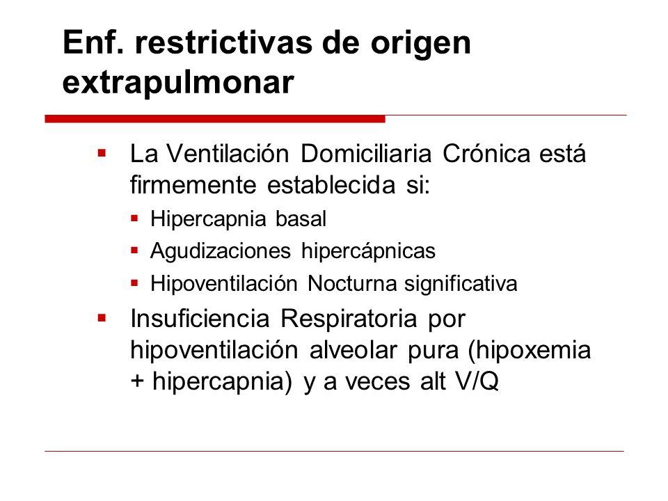 Enf. restrictivas de origen extrapulmonar La Ventilación Domiciliaria Crónica está firmemente establecida si: Hipercapnia basal Agudizaciones hipercáp