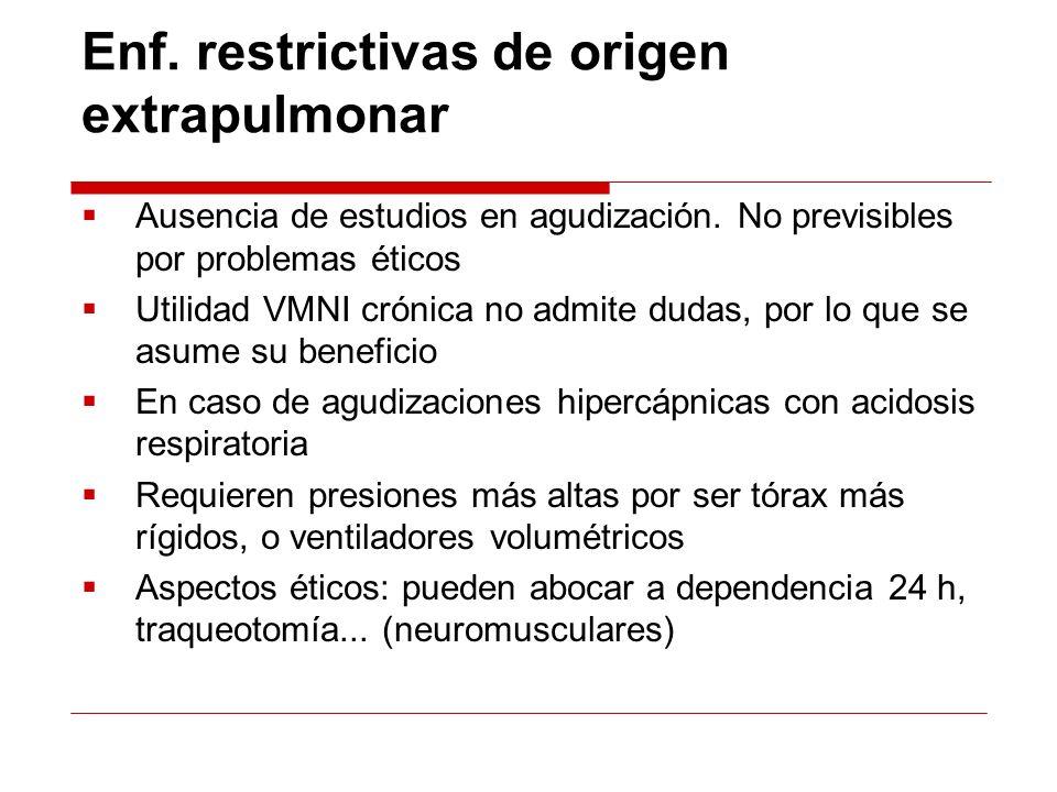 Enf. restrictivas de origen extrapulmonar Ausencia de estudios en agudización. No previsibles por problemas éticos Utilidad VMNI crónica no admite dud