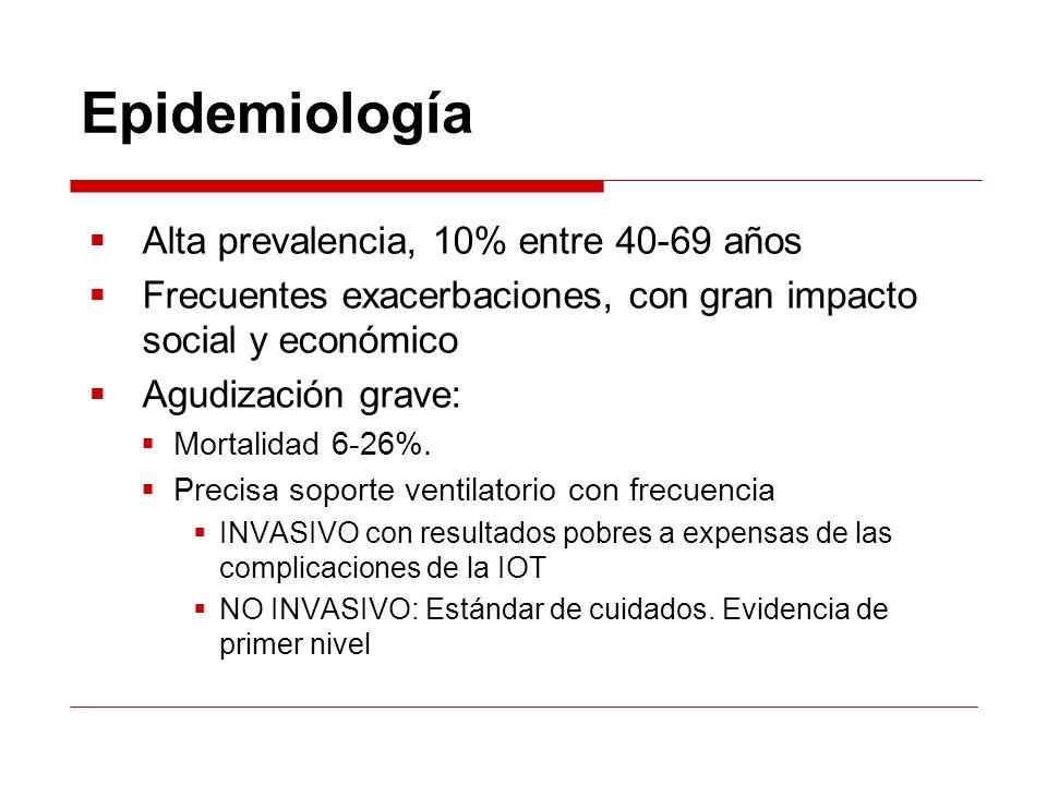 Epidemiología Alta prevalencia, 10% entre 40-69 años Frecuentes exacerbaciones, con gran impacto social y económico Agudización grave: Mortalidad 6-26