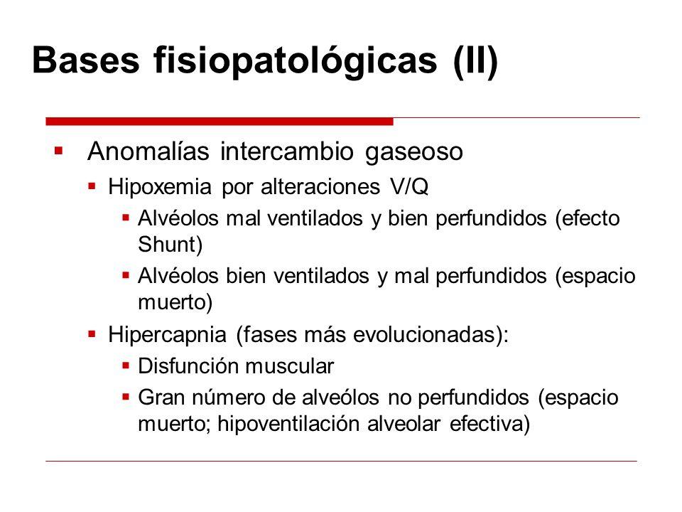 Bases fisiopatológicas (II) Anomalías intercambio gaseoso Hipoxemia por alteraciones V/Q Alvéolos mal ventilados y bien perfundidos (efecto Shunt) Alv