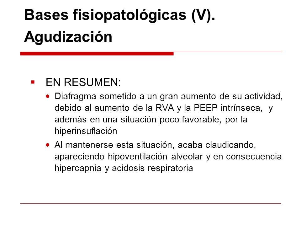 Bases fisiopatológicas (V). Agudización EN RESUMEN: Diafragma sometido a un gran aumento de su actividad, debido al aumento de la RVA y la PEEP intrín