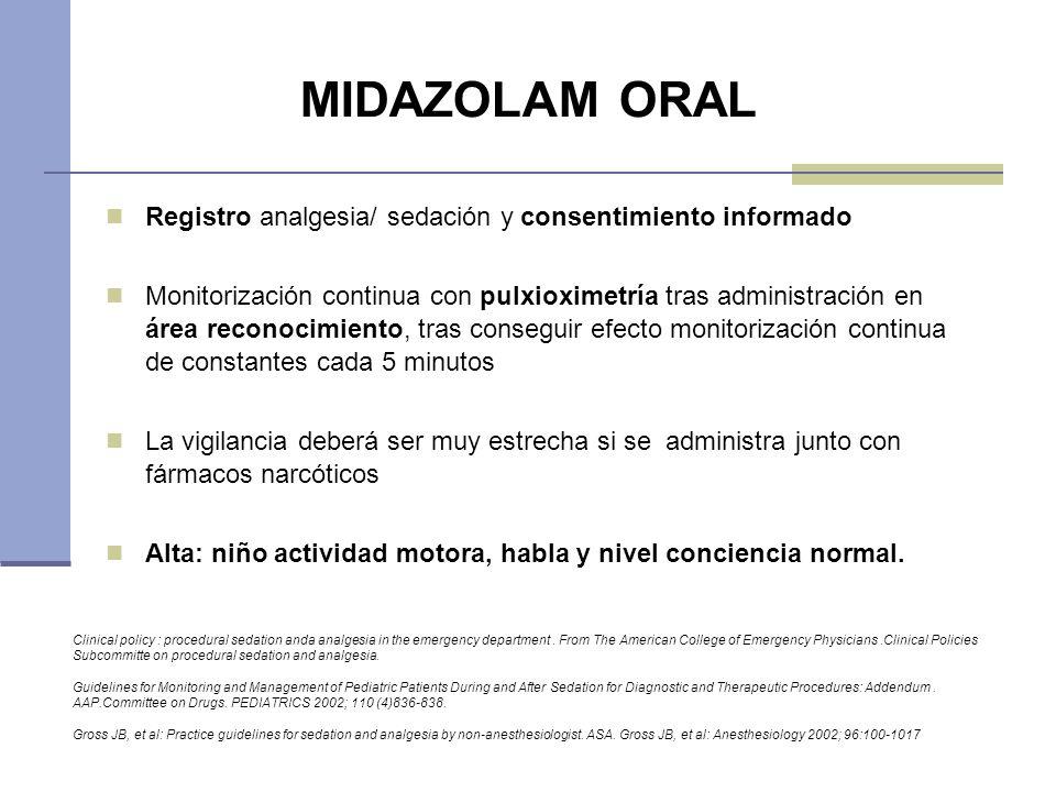 MIDAZOLAM ORAL Registro analgesia/ sedación y consentimiento informado Monitorización continua con pulxioximetría tras administración en área reconoci