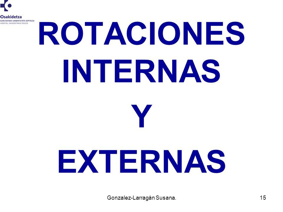 ROTACIONES INTERNAS Y EXTERNAS Gonzalez-Larragán Susana.15
