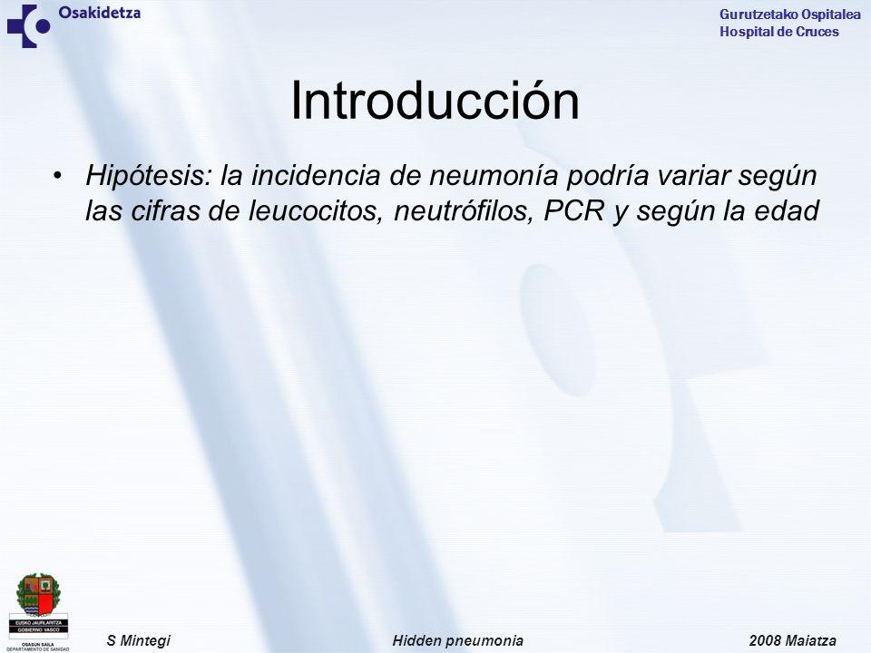 2008 MaiatzaHidden pneumoniaS Mintegi Gurutzetako Ospitalea Hospital de Cruces Hipótesis: la incidencia de neumonía podría variar según las cifras de leucocitos, neutrófilos, PCR y según la edad Introducción