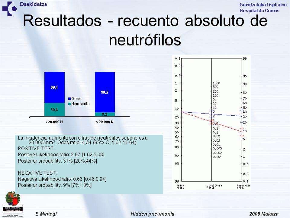 2008 MaiatzaHidden pneumoniaS Mintegi Gurutzetako Ospitalea Hospital de Cruces Resultados - recuento absoluto de neutrófilos La incidencia aumenta con cifras de neutr ó filos superiores a 20.000/mm 3.