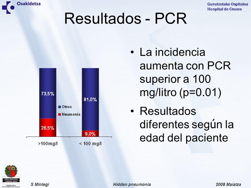 2008 MaiatzaHidden pneumoniaS Mintegi Gurutzetako Ospitalea Hospital de Cruces Resultados - PCR La incidencia aumenta con PCR superior a 100 mg/litro (p=0.01) Resultados diferentes seg ú n la edad del paciente