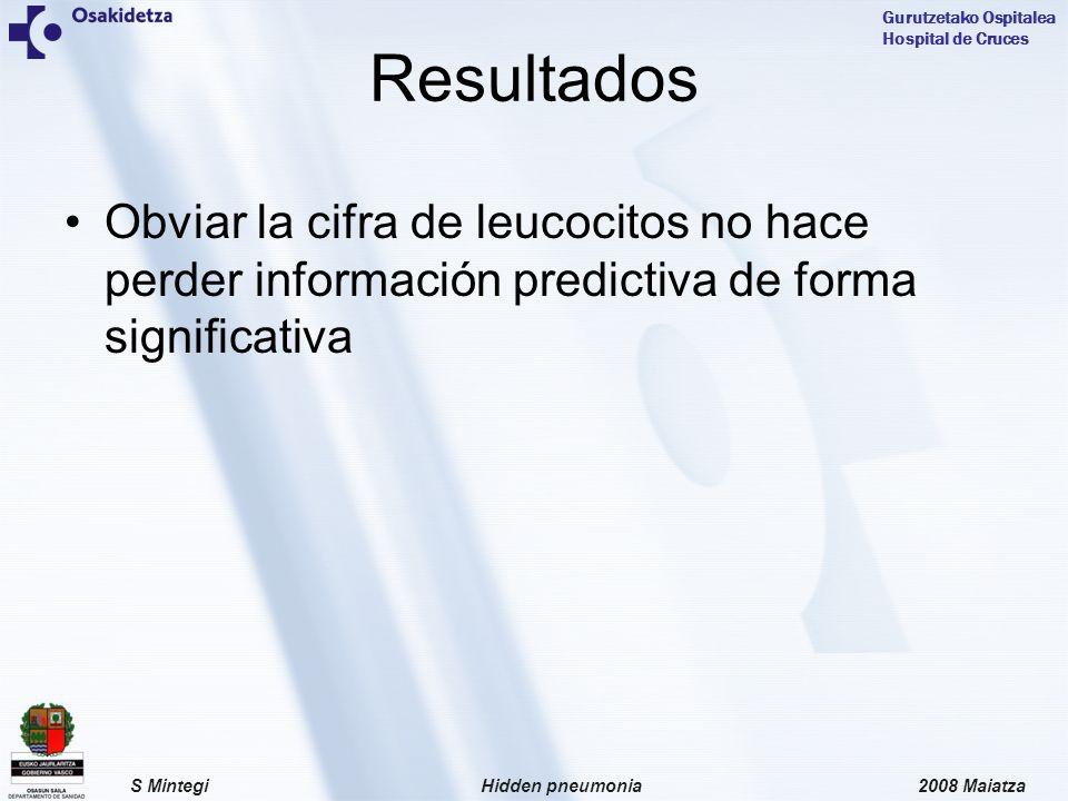 2008 MaiatzaHidden pneumoniaS Mintegi Gurutzetako Ospitalea Hospital de Cruces Resultados Obviar la cifra de leucocitos no hace perder información predictiva de forma significativa