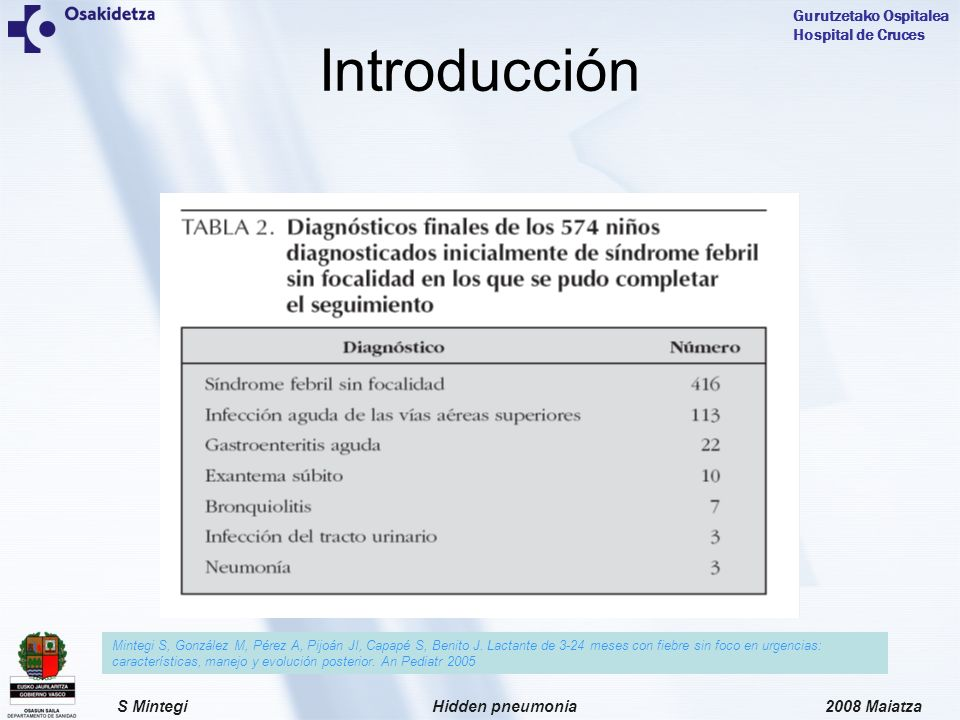 2008 MaiatzaHidden pneumoniaS Mintegi Gurutzetako Ospitalea Hospital de Cruces Entre Ene-01 y Jun-05 se registraron en Urgencias 249.599 episodios.