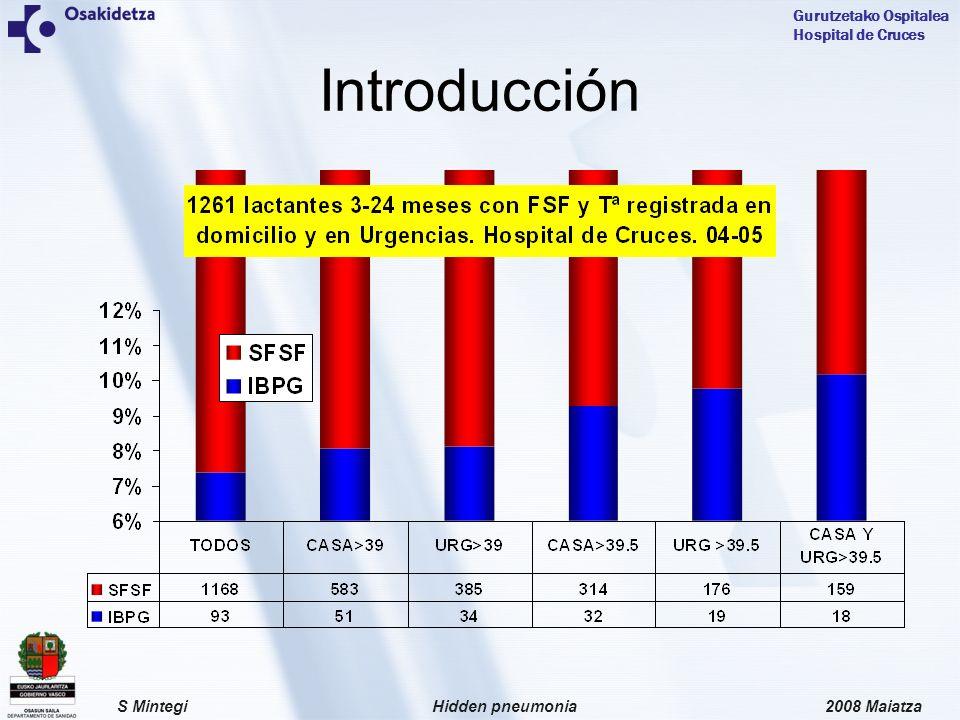 2008 MaiatzaHidden pneumoniaS Mintegi Gurutzetako Ospitalea Hospital de Cruces Study patients 25 pneumonia (13.3%) 163 others Older than 12 months 16 pneumonia (21.9%) 57 others Younger than 12 months 9 pneumonia (7.2%) 106 others ANC higher than 20.000/mm3 9 pneumonia (42.9%) 12 others ANC less than 20.000/mm3 7 pneumonia (13.5%) 45 others CRP<100 mg/L 5 pneumonia (31.3%) 11 others CRP>100 mg/L 4 pneumonia (80%) 1 others