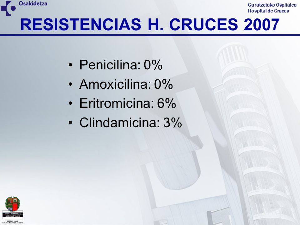 Gurutzetako Ospitalea Hospital de Cruces RESISTENCIAS H. CRUCES 2007 Penicilina: 0% Amoxicilina: 0% Eritromicina: 6% Clindamicina: 3%