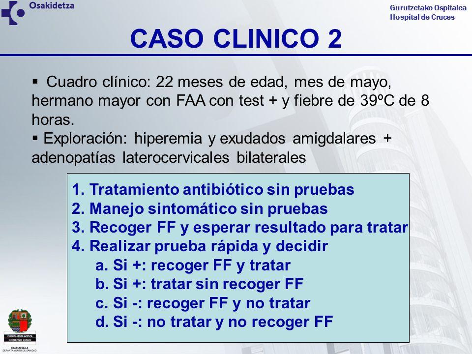 Gurutzetako Ospitalea Hospital de Cruces CASO CLINICO 2 Cuadro clínico: 22 meses de edad, mes de mayo, hermano mayor con FAA con test + y fiebre de 39