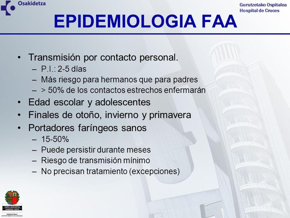 Gurutzetako Ospitalea Hospital de Cruces Cuadro clínico (Dolor de garganta) Ausencia de síntomas y signos de amigdalitis viral (rinorrea, conjuntivitis, inicio progresivo, afonía, diarrea) Presencia de al menos 2 de los siguientes: Ausencia de tos Adenopatía cervical anterior dolorosa Fiebre > 38ºC Exudados amigdalares Sospecha clínica de FAA estreptocócica Test rápido de estreptococo Sospecha de FAA viral Tratamiento sintomático Tratamiento con antibioterapia oral durante 10 días.