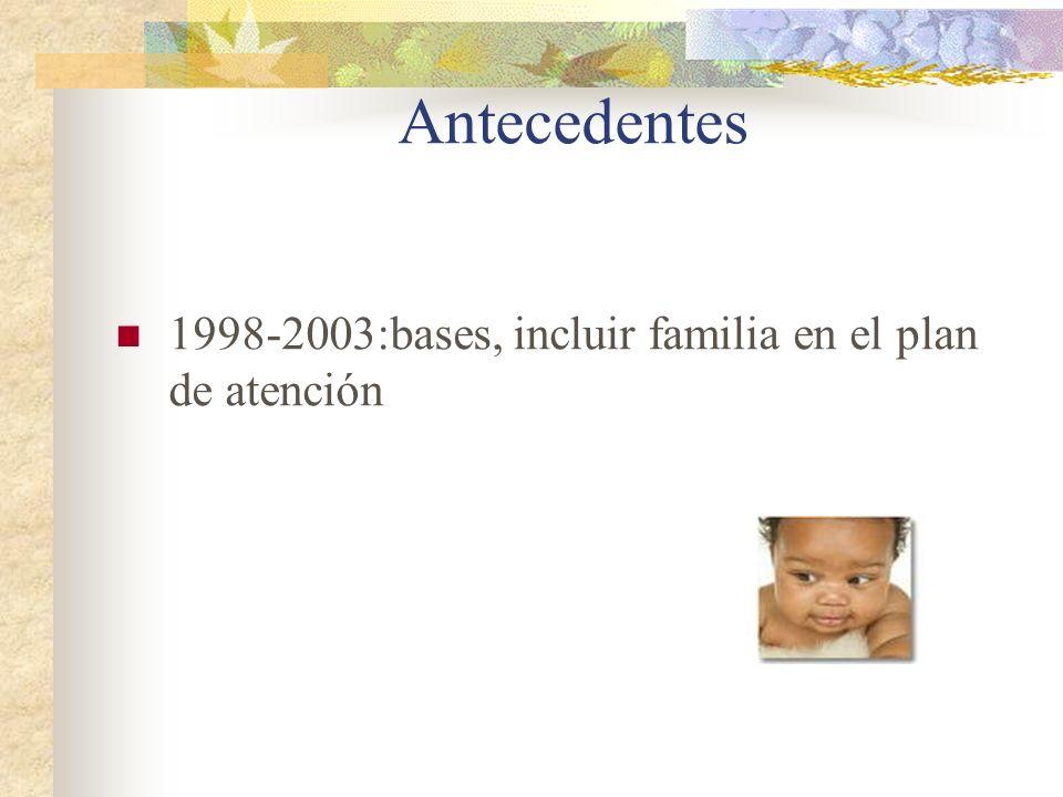 Antecedentes 2002: Se reconoce a la familia como experta en el cuidado del niño Participación de la familia como central para la atención de lo niños (decisiones, planificación y atención).