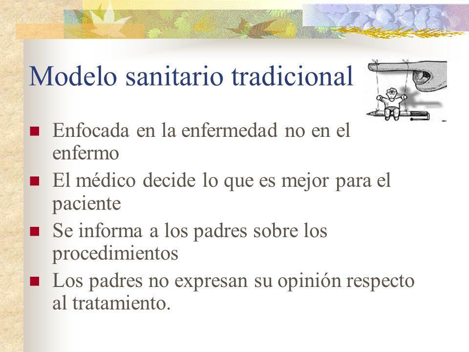 Modelo sanitario tradicional Enfocada en la enfermedad no en el enfermo El médico decide lo que es mejor para el paciente Se informa a los padres sobr