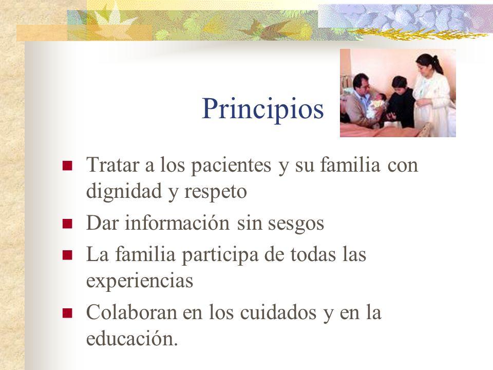 Principios Tratar a los pacientes y su familia con dignidad y respeto Dar información sin sesgos La familia participa de todas las experiencias Colabo