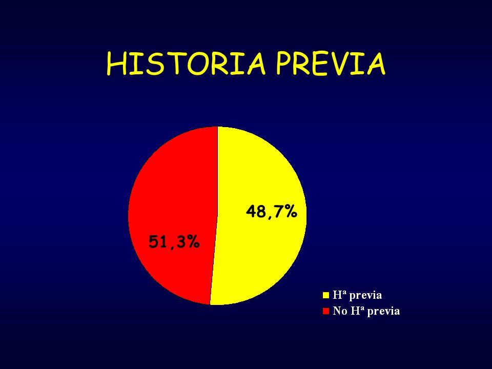 HISTORIA PREVIA 51,3% 48,7%