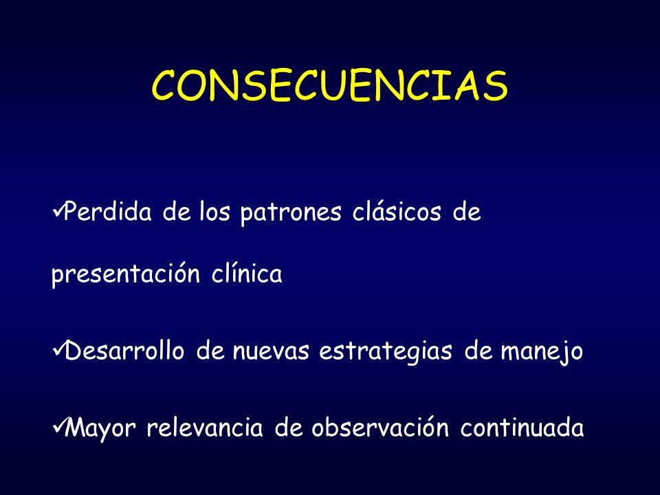 CONSECUENCIAS Perdida de los patrones clásicos de presentación clínica Desarrollo de nuevas estrategias de manejo Mayor relevancia de observación continuada