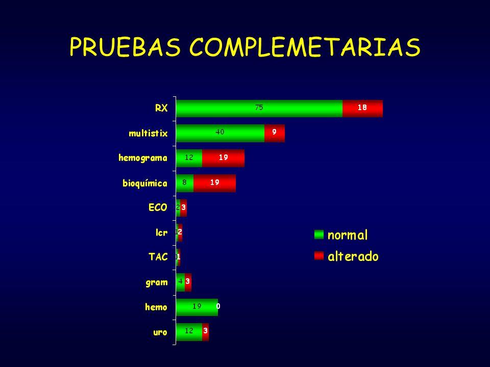 PRUEBAS COMPLEMETARIAS