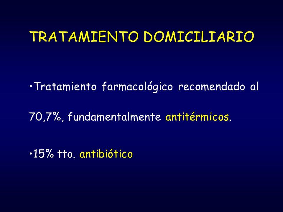 TRATAMIENTO DOMICILIARIO Tratamiento farmacológico recomendado al 70,7%, fundamentalmente antitérmicos.