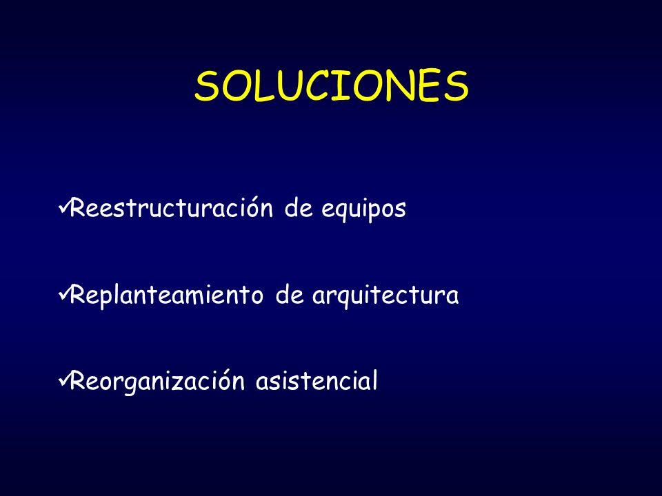 SOLUCIONES Reestructuración de equipos Replanteamiento de arquitectura Reorganización asistencial
