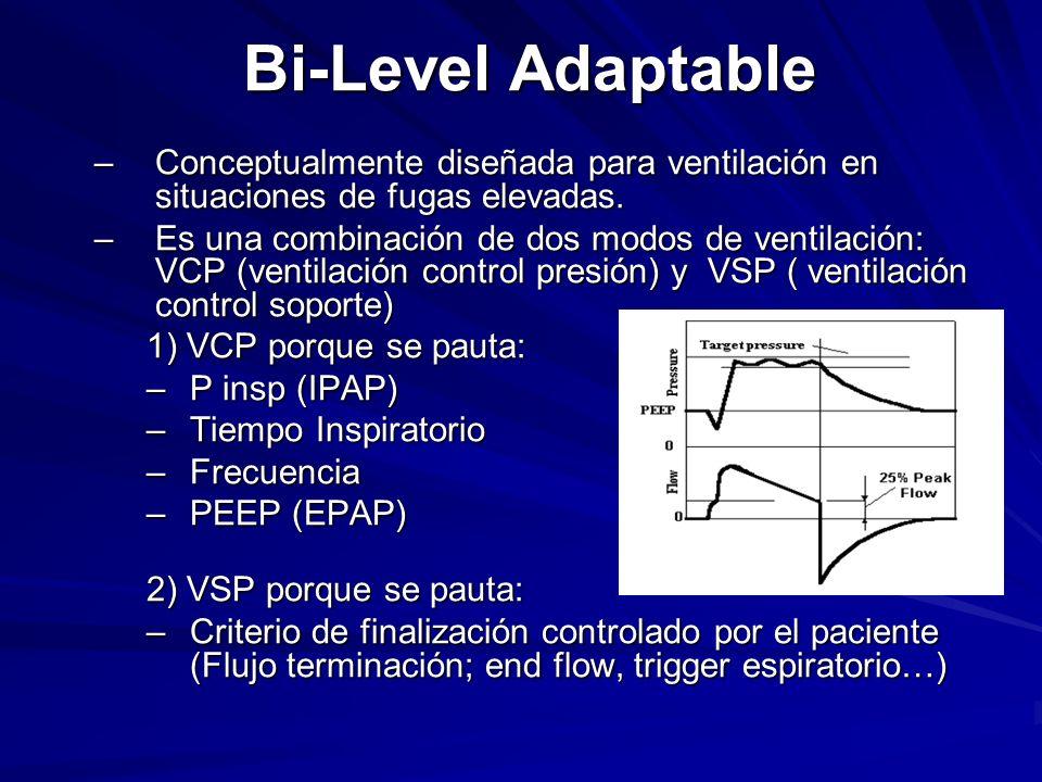 Bi-Level Adaptable Bi-Level Adaptable –Conceptualmente diseñada para ventilación en situaciones de fugas elevadas. –Es una combinación de dos modos de