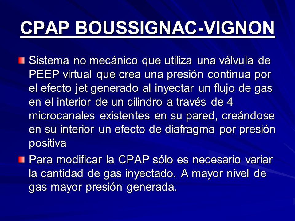 CPAP BOUSSIGNAC-VIGNON Sistema no mecánico que utiliza una válvula de PEEP virtual que crea una presión continua por el efecto jet generado al inyecta