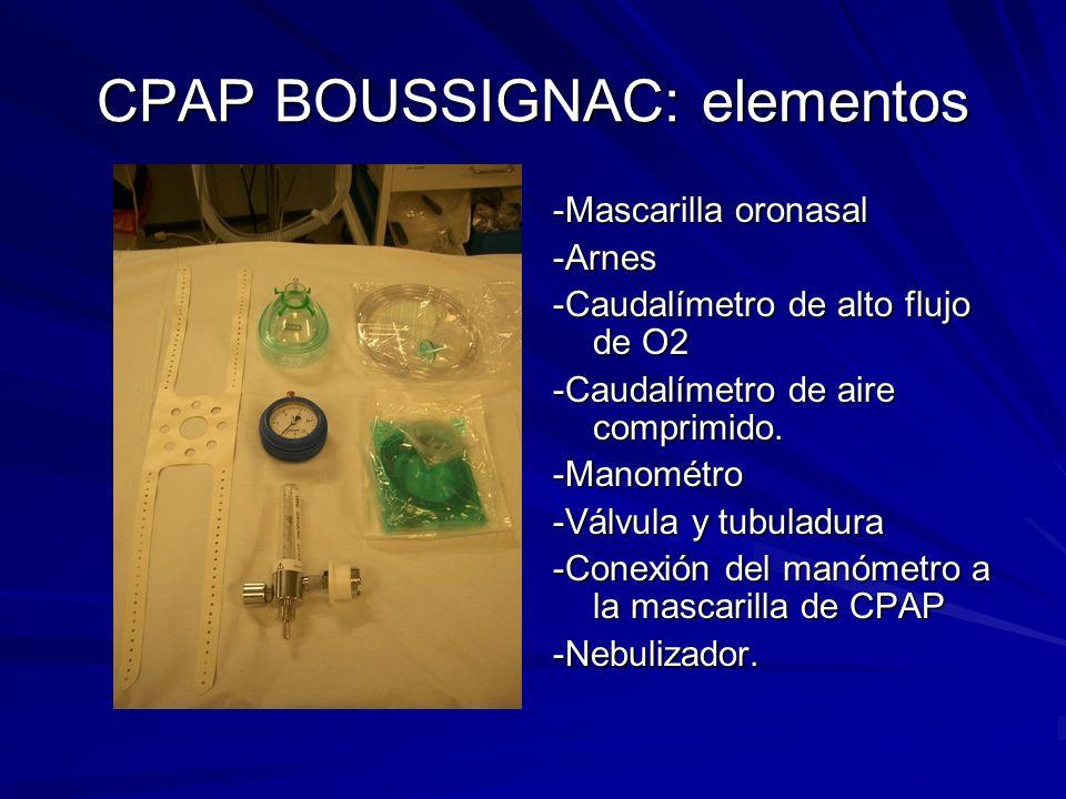 CPAP BOUSSIGNAC: elementos -Mascarilla oronasal -Arnes -Caudalímetro de alto flujo de O2 -Caudalímetro de aire comprimido. -Manométro -Válvula y tubul