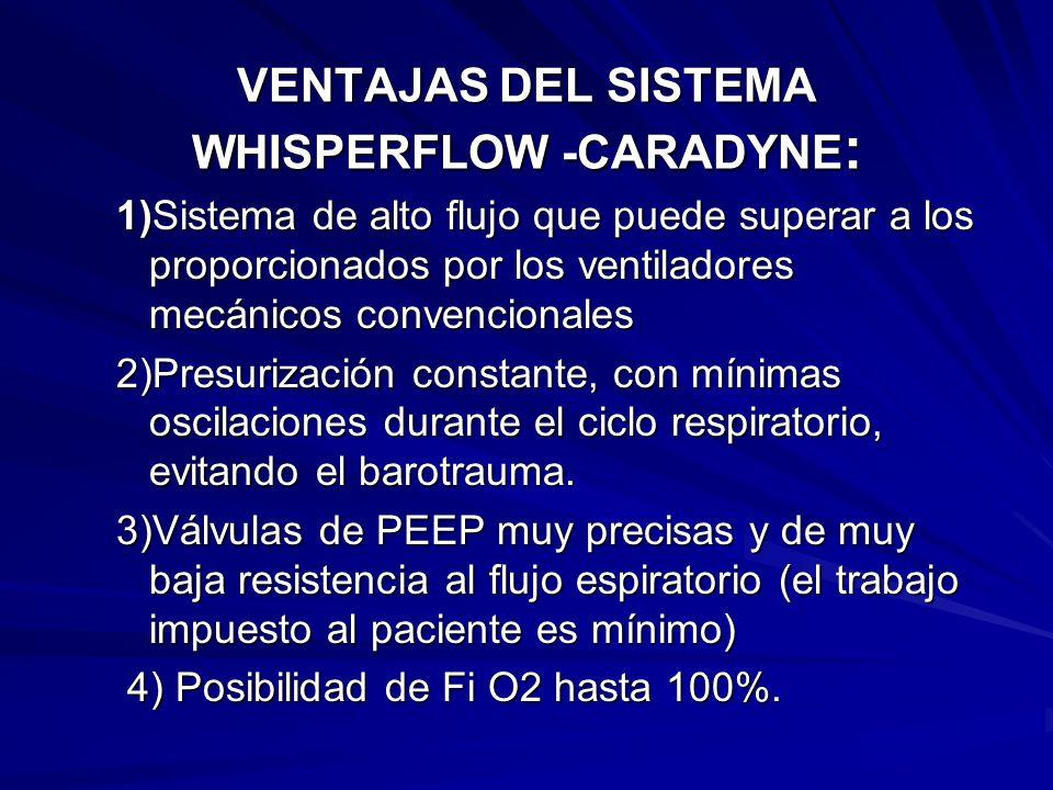 VENTAJAS DEL SISTEMA WHISPERFLOW -CARADYNE : 1)Sistema de alto flujo que puede superar a los proporcionados por los ventiladores mecánicos convenciona