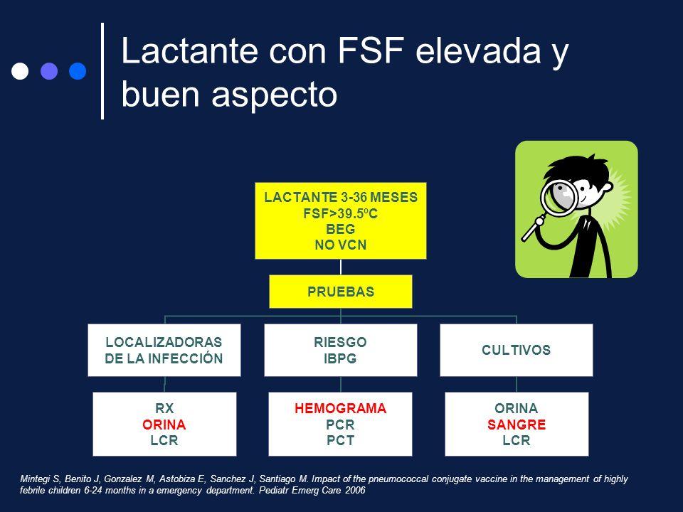 Lactante con FSF elevada y buen aspecto LACTANTE 3-36 MESES FSF>39.5ºC BEG NO VCN PRUEBAS LOCALIZADORAS DE LA INFECCIÓN RX ORINA LCR RIESGO IBPG HEMOG