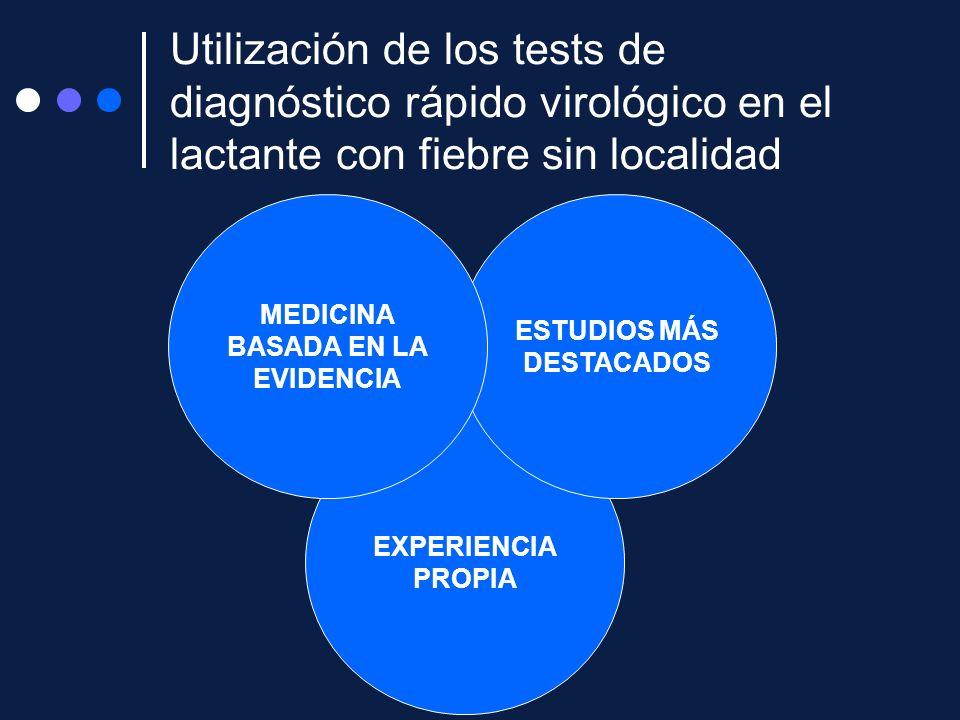 EXPERIENCIA PROPIA Utilización de los tests de diagnóstico rápido virológico en el lactante con fiebre sin localidad ESTUDIOS MÁS DESTACADOS MEDICINA