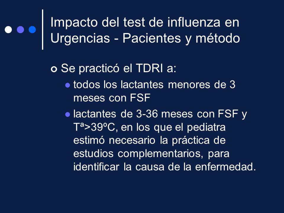 Se practicó el TDRI a: todos los lactantes menores de 3 meses con FSF lactantes de 3-36 meses con FSF y Tª>39ºC, en los que el pediatra estimó necesar