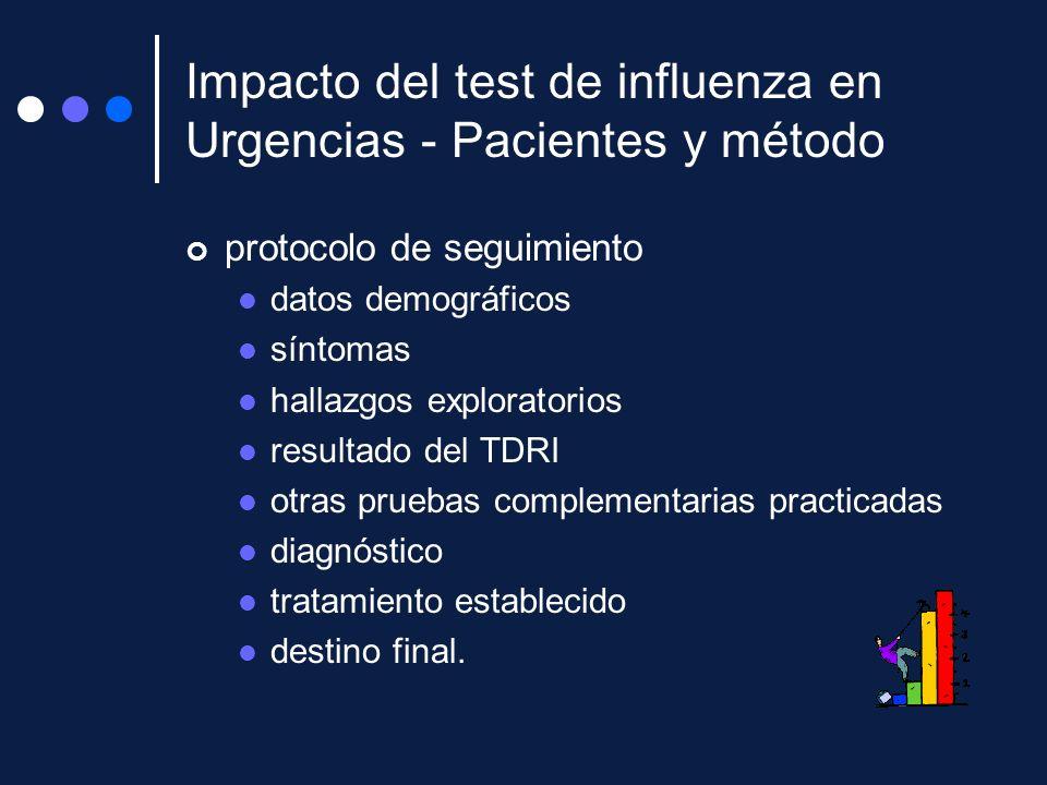 protocolo de seguimiento datos demográficos síntomas hallazgos exploratorios resultado del TDRI otras pruebas complementarias practicadas diagnóstico