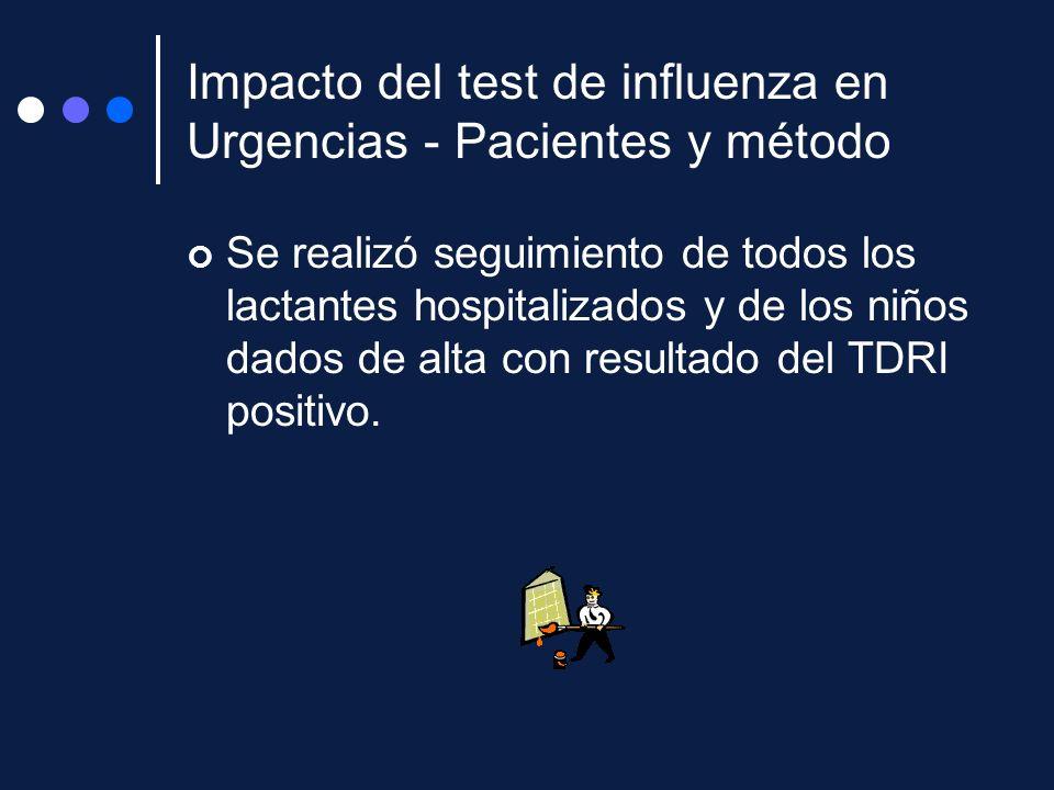 Se realizó seguimiento de todos los lactantes hospitalizados y de los niños dados de alta con resultado del TDRI positivo. Impacto del test de influen