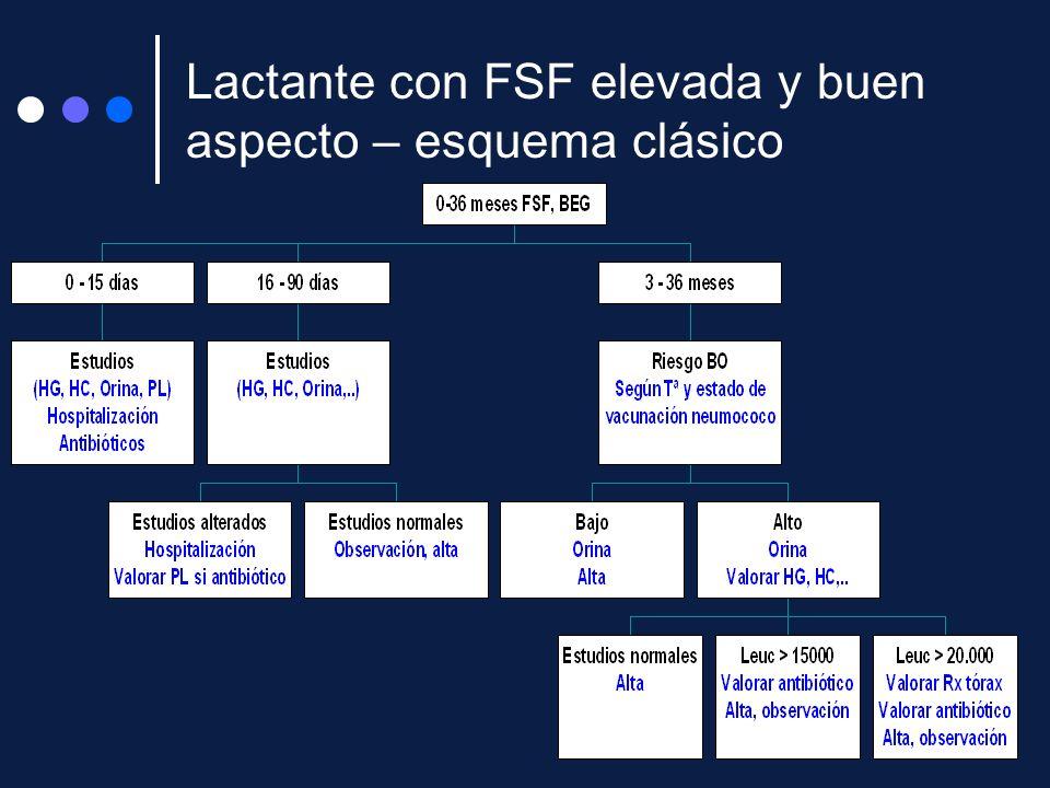 Lactante con FSF elevada y buen aspecto – esquema clásico
