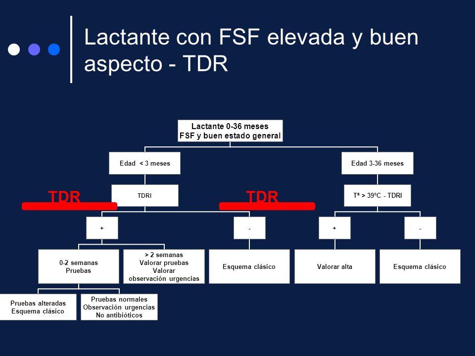 Lactante con FSF elevada y buen aspecto - TDR TDR