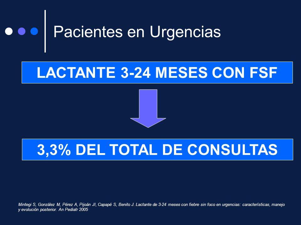 LACTANTE 3-24 MESES CON FSF Mintegi S, González M, Pérez A, Pijoán JI, Capapé S, Benito J. Lactante de 3-24 meses con fiebre sin foco en urgencias: ca